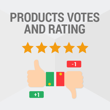 Products Votes and Rating