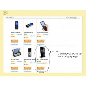 Flexible prices on a category page