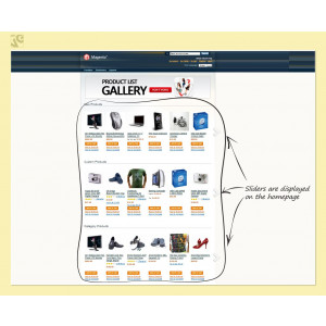 Product Slider on Home page
